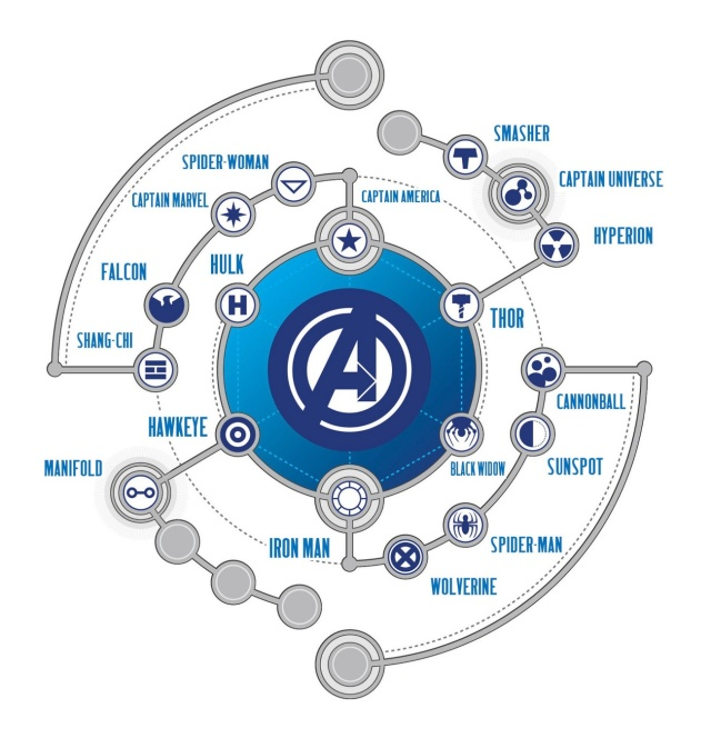 Hickman Avengers Roster
